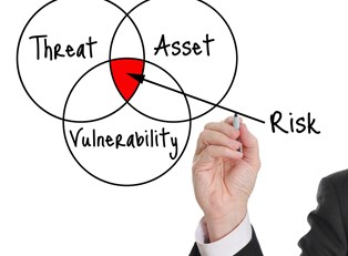 Circle charts of threat, asset, and vulnerability with the overlapping middle representing risk